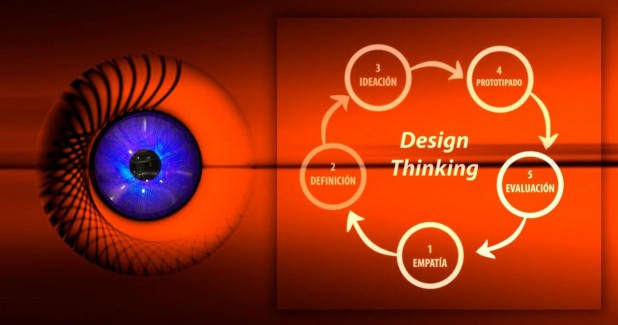 APLICANDO EL DESIGN THINKING II