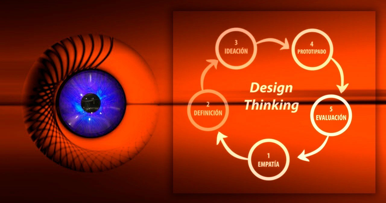 Design Thinking parte II